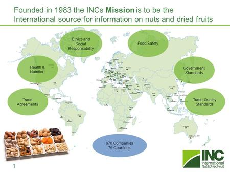 Founded in 1983 the INCs Mission is to be the International source for information on nuts and dried fruits 1 Health & Nutrition Trade Agreements Trade.