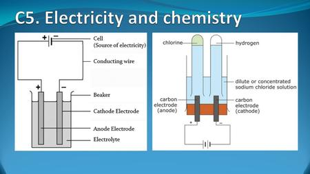 C5. Electricity and chemistry