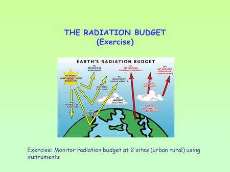 THE RADIATION BUDGET (Exercise) Exercise: Monitor radiation budget at 2 sites (urban rural) using instruments.