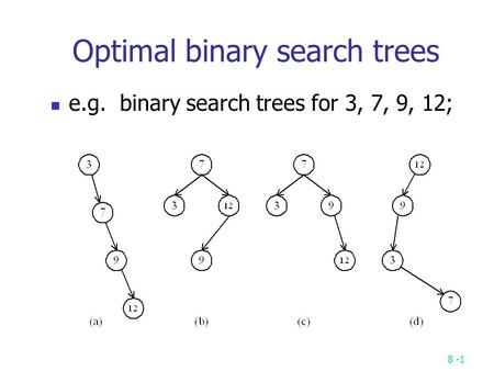 8 -1 Optimal binary search trees e.g. binary search trees for 3, 7, 9, 12;