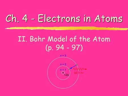 II. Bohr Model of the Atom (p )