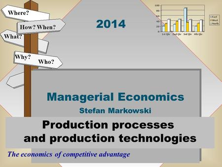 2014 Managerial Economics Stefan Markowski Managerial Economics Stefan Markowski How? When? What? The economics of competitive advantage Why? Where? Who?