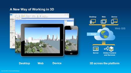 Esri UC 2014 | Technical Workshop | Desktop A New Way of Working in 3D Web3D across the platform Device.