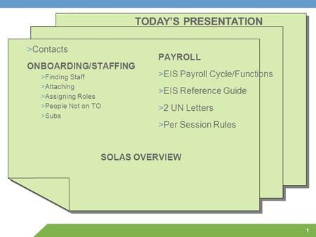 TODAY'S PRESENTATION Contacts ONBOARDING/STAFFING PAYROLL