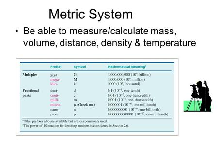 Metric System Be able to measure/calculate mass, volume, distance, density & temperature 1.