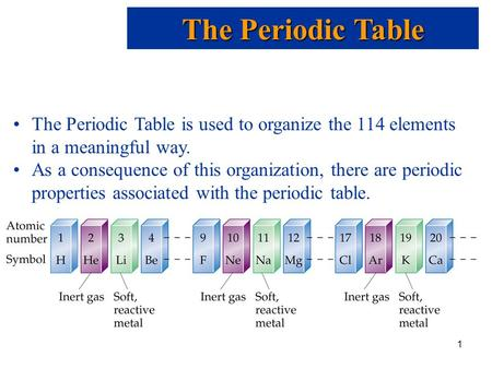 Chapter 3 elements compounds and the periodic table ppt video the periodic table the periodic table is used to organize the 114 elements in a meaningful urtaz Images