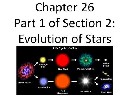 Chapter 26 Part 1 of Section 2: Evolution of Stars.