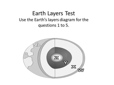 Earth Layers Test Use the Earth's layers diagram for the questions 1 to 5.