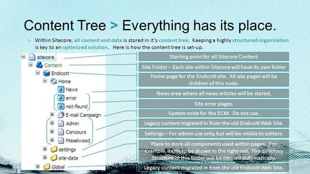 Content Tree > Everything has its place. >Within Sitecore, all content and data is stored in it's content tree. Keeping a highly structured organization.