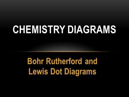 Bohr Rutherford and Lewis Dot Diagrams