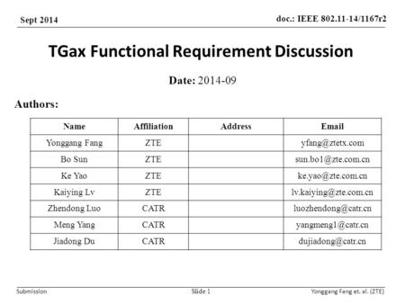 Doc.: IEEE 802.11-14/1167r2 Sept 2014 SubmissionYonggang Fang et. al. (ZTE) TGax Functional Requirement Discussion Date: 2014-09 Slide 1 Authors: NameAffiliationAddressEmail.