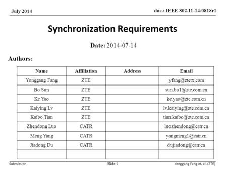 Doc.: IEEE 802.11-14/0818r1 July 2014 SubmissionYonggang Fang et. al. (ZTE) Synchronization Requirements Date: 2014-07-14 Slide 1 Authors: NameAffiliationAddressEmail.