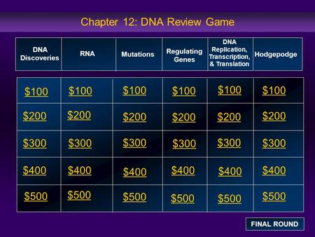Chapter 12: DNA Review Game $100 $200 $300 $400 $500 $100$100 $100 $200 $300 $400 $500 DNA Discoveries RNA Mutations Regulating Genes DNA Replication,