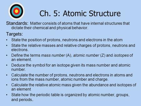 Ch. 5: Atomic Structure Standards: Matter consists of atoms that have internal structures that dictate their chemical and physical behavior. Targets: