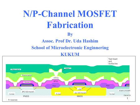 1 N/P-Channel MOSFET Fabrication By Assoc. Prof Dr. Uda Hashim School of Microelectronic Enginnering KUKUM FOX N-Well Arsenic Implant LDD As+ S/D Implant.