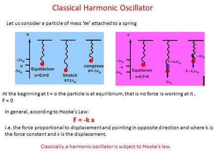 Classical Harmonic Oscillator Let us consider a particle of mass 'm' attached to a spring At the beginning at t = o the particle is at equilibrium, that.