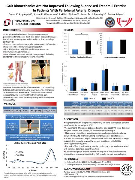 INTRODUCTION Gait Biomechanics Are Not Improved Following Supervised Treadmill Exercise In Patients With Peripheral Arterial Disease Bryon C. Applequist.
