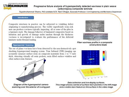 Progressive failure analysis of hyperspectrally detected waviness in plain weave carbon/epoxy composite laminate Seyedmohammad Shams, PhD candidate & Dr.