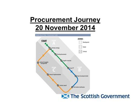 Procurement Journey 20 November 2014.