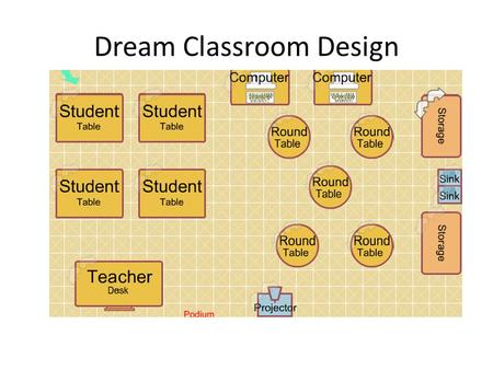 Dream Classroom Design. Design of Classroom PHS already has wifi Half lab/half lecture set up Student tables on left would have power supply for laptops.