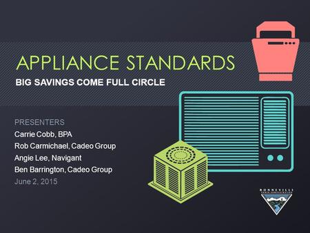 APPLIANCE STANDARDS BIG SAVINGS COME FULL CIRCLE PRESENTERS Carrie Cobb, BPA Rob Carmichael, Cadeo Group Angie Lee, Navigant Ben Barrington, Cadeo Group.