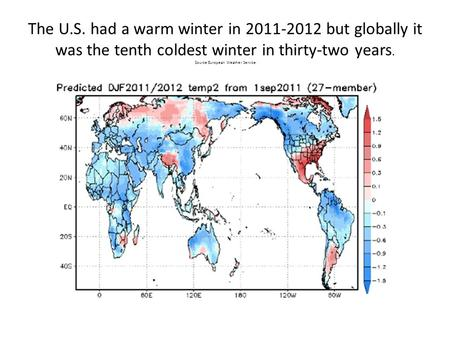 The U.S. had a warm winter in 2011-2012 but globally it was the tenth coldest winter in thirty-two years. Source European Weather Service.