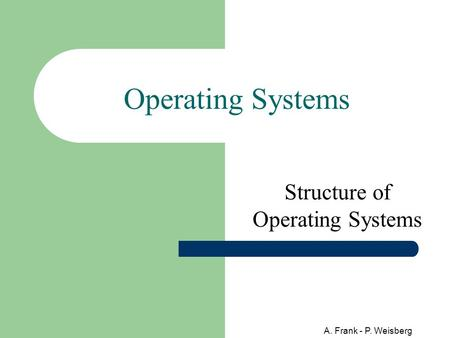 A. Frank - P. Weisberg Operating Systems Structure of Operating Systems.