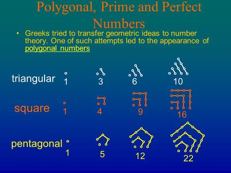 Polygonal, Prime and Perfect Numbers