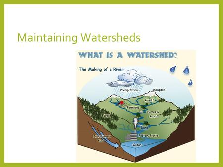 Maintaining Watersheds. Next Generation Science/Common Core Standards addressed! HS‐ESS2‐5. Plan and conduct an investigation of the properties of water.