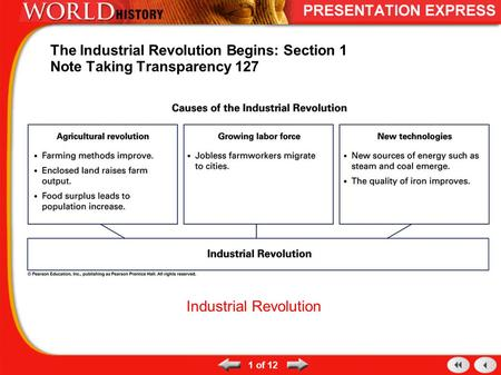 The Industrial Revolution Begins: Section 1