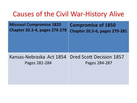 Causes of the Civil War-History Alive Missouri Compromise 1820 Chapter 20.3-4, pages 276-278 Compromise of 1850 Chapter 20.5-6, pages 279-281 Kansas-Nebraska.