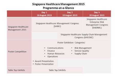 Singapore Healthcare Management 2015 Programme-at-a-Glance