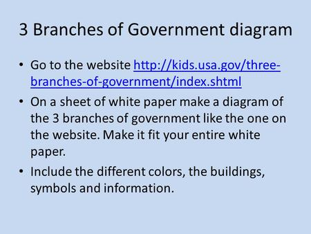 3 Branches of Government diagram