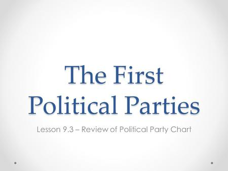 The First Political Parties Lesson 9.3 – Review of Political Party Chart.