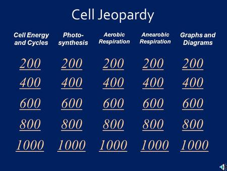 Cell Jeopardy Cell Energy and Cycles Photo- synthesis Aerobic Respiration Anearobic Respiration Graphs and Diagrams 200 400 600 800 1000 400 600 800 1000.