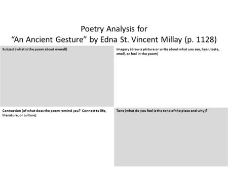 "Poetry Analysis for ""An Ancient Gesture"" by Edna St. Vincent Millay (p"