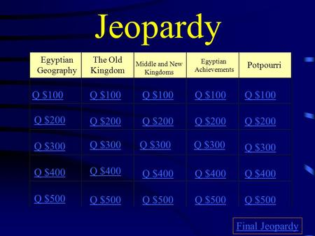 Jeopardy Egyptian Geography The Old Kingdom Middle and New Kingdoms Egyptian Achievements Potpourri Q $100 Q $200 Q $300 Q $400 Q $500 Q $100 Q $200 Q.