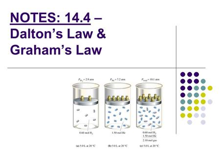 NOTES: 14.4 – Dalton's Law & Graham's Law