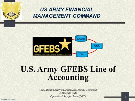 1 U.S. Army GFEBS Line of Accounting United States Army Financial Management Command (USAFMCOM) Operational Support Team (OST) ODS DDS DCAS US ARMY FINANCIAL.