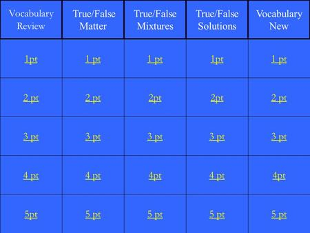 2 pt 3 pt 4 pt 5pt 1 pt 2 pt 3 pt 4 pt 5 pt 1 pt 2pt 3 pt 4pt 5 pt 1pt 2pt 3 pt 4 pt 5 pt 1 pt 2 pt 3 pt 4pt 5 pt 1pt Vocabulary Review True/False Matter.