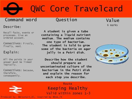 QWC Core Travelcard Command wordQuestion Value Route Keeping Healthy Valid within zones 1-3 6 marks Describe: Recall facts, events or processes. Give an.