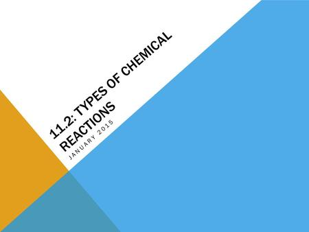 11.2: TYPES OF CHEMICAL REACTIONS JANUARY 2015 OBJECTIVES 2.1. Describe the 5 general types of reactions 2.2 Predict the products of the five general.