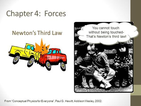 Chapter 4: Forces Newton's Third Law You cannot touch