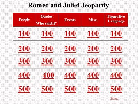 Return Romeo and Juliet Jeopardy 100 200 300 400 500 People Quotes Who said it? EventsMisc. Figurative Language.