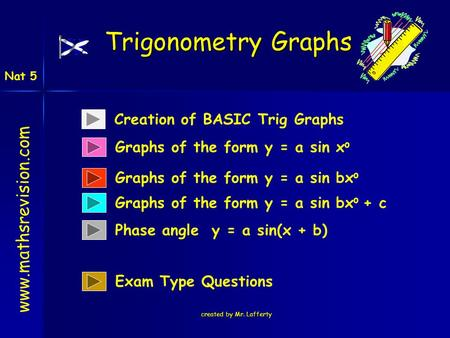 Nat 5 Creation of BASIC Trig Graphs Graphs of the form y = a sin xo