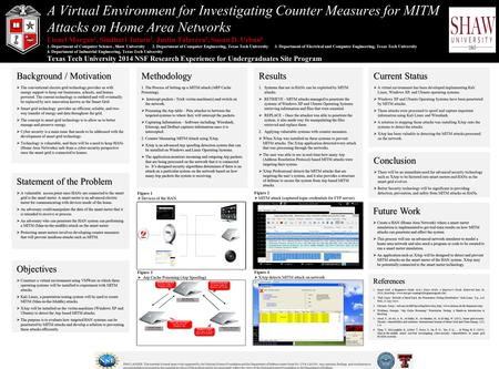 A Virtual Environment for Investigating Counter Measures for MITM Attacks on Home Area Networks Lionel Morgan 1, Sindhuri Juturu 2, Justin Talavera 3,