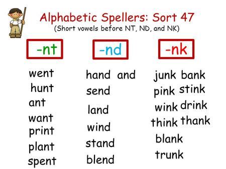 Alphabetic Spellers: Sort 47 (Short vowels before NT, ND, and NK)