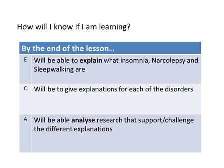 How will I know if I am learning? By the end of the lesson… E Will be able to explain what insomnia, Narcolepsy and Sleepwalking are C Will be to give.