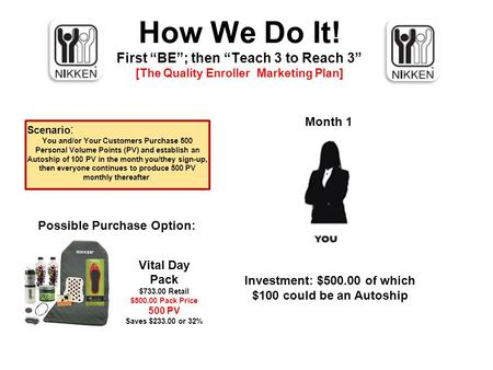 "How We Do It! First ""BE""; then ""Teach 3 to Reach 3"" [The Quality Enroller Marketing Plan] Scenario : You and/or Your Customers Purchase 500 Personal Volume."