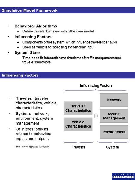System Management Network Environment Vehicle Characteristics Traveler Characteristics System Traveler Influencing Factors Traveler: traveler characteristics,